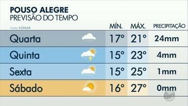 Confira a previsão do tempo para Varginha, Pouso Alegre e Poços de Caldas - Confira a previsão do tempo para Varginha, Pouso Alegre e Poços de Caldas