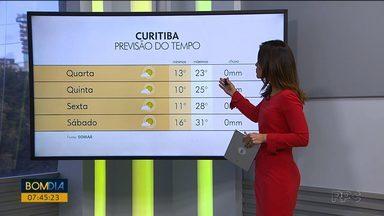 Previsão é de tempo firme no Paraná - Nos próximos dias, temperaturas ficam ainda mais altas.