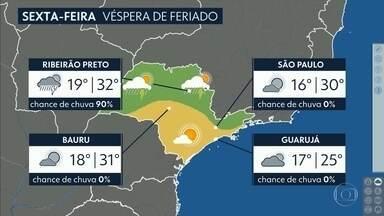 Chuva e frio vão até quarta-feira na Grande SP - Veja como fica o tempo no dia em que muita gente sai da cidade para o feriado de Aparecida.