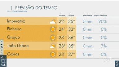 Veja as variações das temperaturas no Maranhão - Confira a previsão do tempo nesta quinta-feira (10) em São Luís e também no interior do estado.