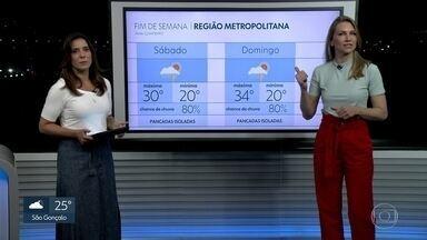 Rio deve ter clima nublado neste fim de semana - No domingo (27), vai dar praia. A temperatura máxima deve chegar aos 34 graus. Só no final do dia tem previsão de pancadas isoladas de chuva.