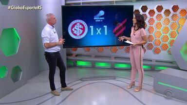 Maurício Saraiva comenta o empate do Inter com o Atlético Paranaense - Assista ao vídeo.