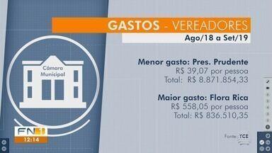 Custo de vereador por habitante é de R$ 39, em Presidente Prudente - Dados são do Tribunal de Contas do Estado de São Paulo.