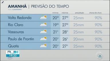 Sexta-feira será de temperaturas amenas no Sul do Rio - Confira como ficam os termômetros em algumas cidades da região.