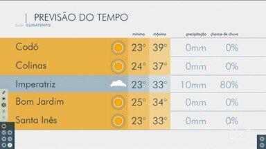 Veja as variações das temperaturas no Maranhão - Confira a previsão do tempo nesta sexta-feira (8) em São Luís e também no interior do estado.
