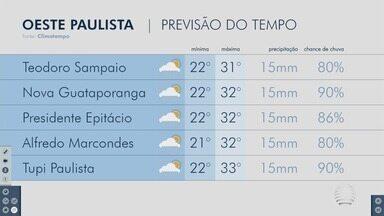 Confira os detalhes da previsão do tempo para esta sexta-feira - Veja como ficam as temperaturas na região de Presidente Prudente.