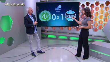 Mauricio Saraiva comenta a vitória do Grêmio sobre a Chapecoense - Assista ao vídeo.