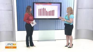 Mariana Goedert, especialista em RH, dá dicas para ser efetivado em vaga temporária - Quadro de Emprego.