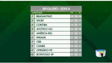 Bragantino pode ser campeão da Série B nesta rodada - Equipe precisa de combinação de resultados para assegurar troféu.