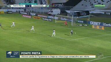 Ponte Preta sofre derrota dentro de casa para o Figueirense e mantém série negativa - Macaca levou 3 a 1 do Figueirense, que estava na zona de rebaixamento, e completou 8 jogos sem vencer.