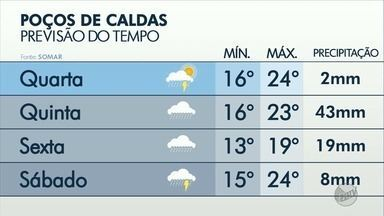 Confira a previsão do tempo para cidades do Sul de MG - Confira a previsão do tempo para cidades do Sul de MG