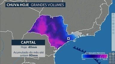 Frente fria se aproxima e Grande SP pode ter temporal - E vai esfriar entre a noite de quarta e a sexta-feira.