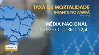 Amapá tem a maior taxa de mortalidade infantil - Os dados são do IBGE.