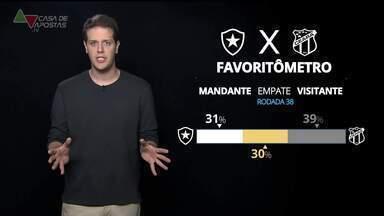 Central de Estatísticas #9: Botafogo x Ceará - Central de Estatísticas #9: Botafogo x Ceará