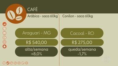 Confira os preços do café. - Confira os preços do café.
