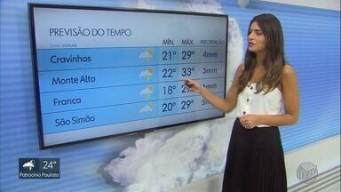 Confira a previsão do tempo para este domingo (15) na região de Ribeirão Preto - Pode ter pancadas de chuva à tarde e à noite.