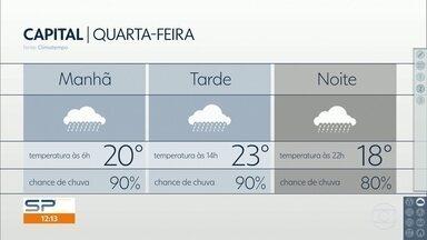 Frente fria, a caminho de SP, aumenta o risco de temporal e vai esfriar - Chuva diminui a partir de quinta-feira e volta a fazer calor no fim de semana.
