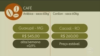 Confira os preços do café - Confira os preços do café