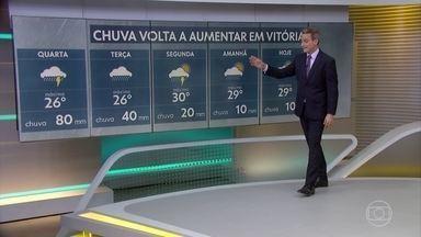 Chuva diminui no Espírito Santo neste fim de semana - Mas, a partir de segunda-feira (20), os acumulados voltam a aumentar no centro-sul do estado