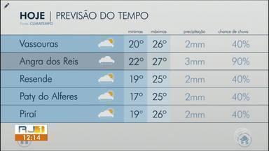 Meteorologia prevê sábado com temperaturas mais amenas no Sul do Rio - Passagem da frente fria deixa o céu encoberto e chuva fraca. Sol aparecer em alguns momentos durante o dia.