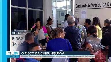 Em Campos, número de casos confirmados de chikungunya aumenta em janeiro - Registros da doença agora abrangem todo o município de Campos.