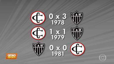 Atlético-MG vai até a Paraíba para enfrentar o Campinense pela Copa do Brasil - Atlético-MG vai até a Paraíba para enfrentar o Campinense pela Copa do Brasil