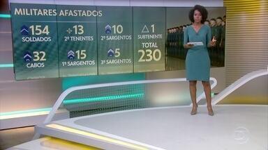 Duzentos e trinta policiais militares são afastados durante motins no Ceará - Entre os motivos do afastamento estão: envolvimento nas manifestações, estimular a paralisação nas redes sociais e deserção, que é abandono do posto trabalho.