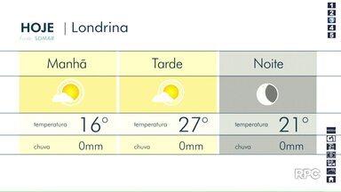 Sol deve continuar nesta sexta-feira (28) - Máxima chega aos 27ºC.