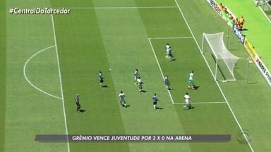 Maurício Saraiva avalia desempenho do Tricolor e do Juventude - Assista ao vídeo.