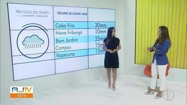 Veja a previsão do tempo para as cidades do interior do Rio - Confira a mínima e máxima das temperaturas para as cidades da região.