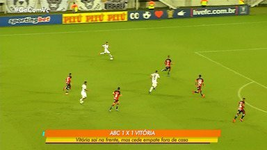 Ao Vivo Central Do Futebol Potiguar Globoesporte Rn