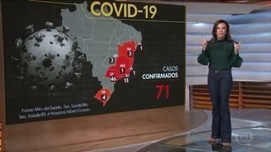 Covid-19: número de casos confirmados no Brasil sobe para 71 - Em todo o país, são 907 casos suspeitos em 23 estados, mais o Distrito Federal, e 935 descartados.