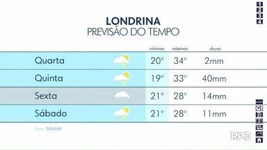 Londrina terá tempo instável nos próximos dias - Previsão aponta pancadas de chuva até o fim de semana