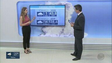 Veja a previsão do tempo para esta quarta-feira (18) na região de Ribeirão Preto - Calor e tempo seco prevalecem nas cidades.
