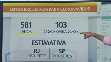 Estimativa é que o Rio de Janeiro tenha 1850 leitos para atender pacientes com coronavírus - Neste momento, o Rio de Janeiro tem 581 leitos e 103 respiradores.