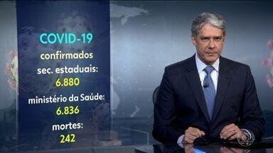 Sobe para 242 o número de mortes pelo coronavírus no Brasil - O Brasil tem 6.844 casos confirmados do novo coronavírus, segundo as secretarias estaduais de Saúde. São oito a mais que o número divulgado pelo Ministério da Saúde.