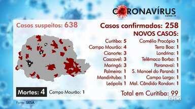 Paraná confirma mais uma morte por coronavírus - Homem de 72 anos morava em Campo Mourão. Estado já tem 258 casos confirmados da doença.