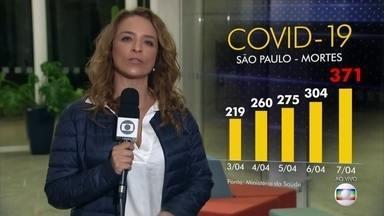 Cerca de 17 mil exames suspeitos de coronavírus aguardam análise em São Paulo - Governo do estado de São Paulo anunciou que nove mil exames dessa fila devem ser analisados nos próximos dias.