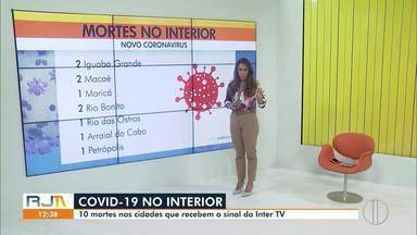 Veja os casos de Covid-19 nas cidades que recebem o sinal da Inter TV - Cidades somam 10 mortes por Covid-19.