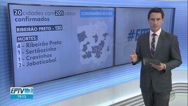 Vinte cidades da região de Ribeirão Preto somam 201 casos de novo coronavírus - Em Ribeirão Preto já são 130 casos confirmados. A região tem sete mortes pela Covid-19.
