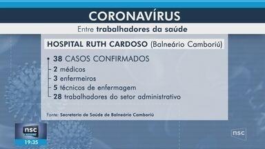 38 funcionários de hospital de Balneário Camboriú testaram positivo para Covid-19 - 38 funcionários de hospital de Balneário Camboriú testaram positivo para Covid-19