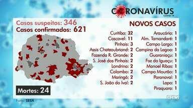 Paraná chega a 24 mortes por coronavírus - 621 casos já foram confirmados no estado.