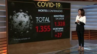 Brasil tem mais de 23 mil casos de Covid-19 e mais de 1.300 mortes pela doença - Dados são do último balanço do Ministério da Saúde e das Secretarias Estaduais. Casos são mais preocupantes em Fortaleza, São Paulo, Manaus e Macapá.
