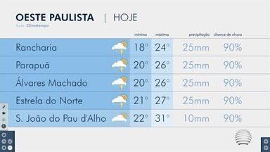 Confira a previsão do tempo para esta terça-feira na região de Presidente Prudente - Veja como ficam as temperaturas em cidades do Oeste Paulista.