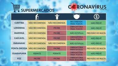 Prefeituras fazem decretos para regulamentar o funcionamento de supermercados - Em Curitiba, há recomendações sobre o que pode e não pode dentro desses estabelecimentos.