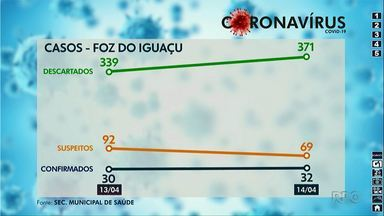 Foz do Iguaçu tem mais dois casos confirmados do novo coronavírus - Com esses novos registros, agora são três casos de transmissão comunitária.