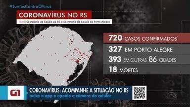 Casos de coronavírus no Rio Grande do Sul chegam a 720; são 18 mortes - São 20 novos casos em relação ao boletim divulgado na manhã desta terça-feira (14).