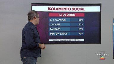 Adesão ao isolamento cai na região - Balanço é divulgado diariamente pelo governo estadual.