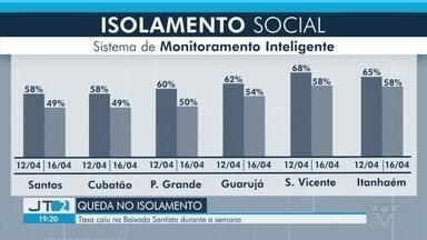 Taxa de isolamento caiu na Baixada Santista durante a semana - Isolamento é medida de prevenção contra o novo coronavírus.