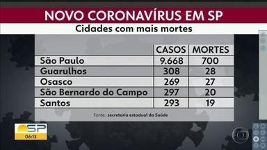 São Paulo tem 1.015 mortes pela Covid-19 - Guarulhos é a segunda cidade com mais mortes no Estado.